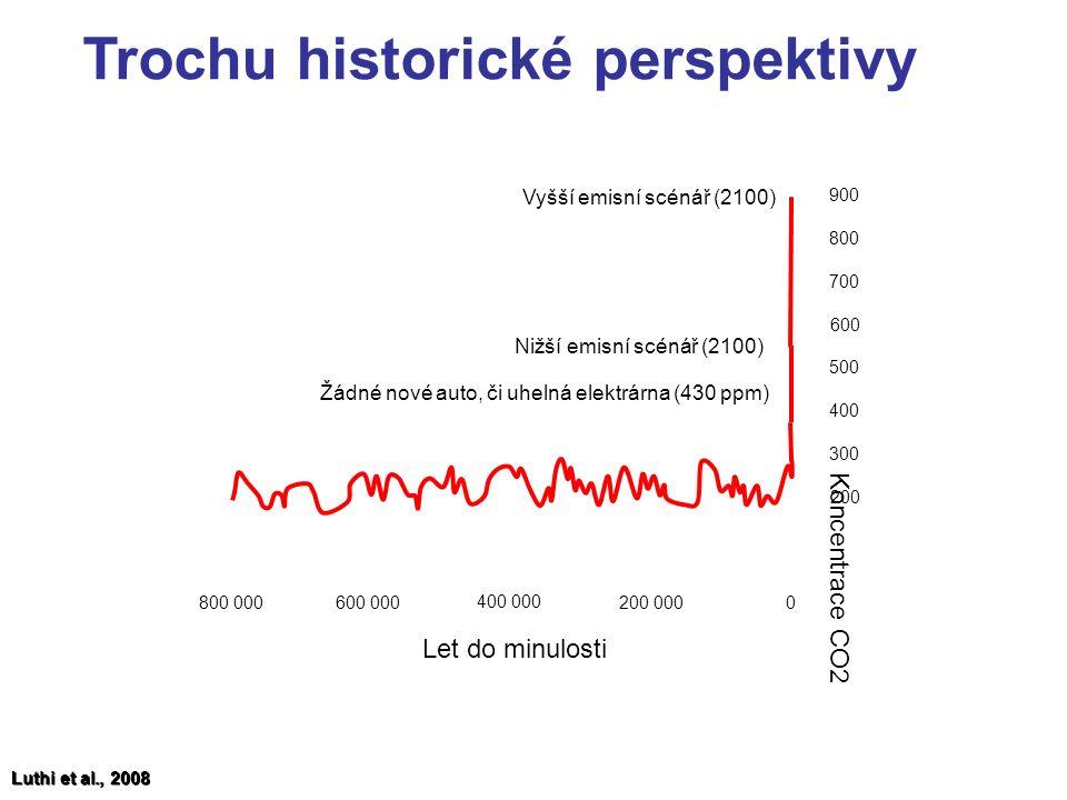 Žádné nové auto, či uhelná elektrárna (430 ppm) Vyšší emisní scénář (2100) 800 000 600 000 400 000 200 0000 200 300 400 500 600 700 800 900 Let do minulosti Koncentrace CO2 Luthi et al., 2008 Trochu historické perspektivy Nižší emisní scénář (2100)