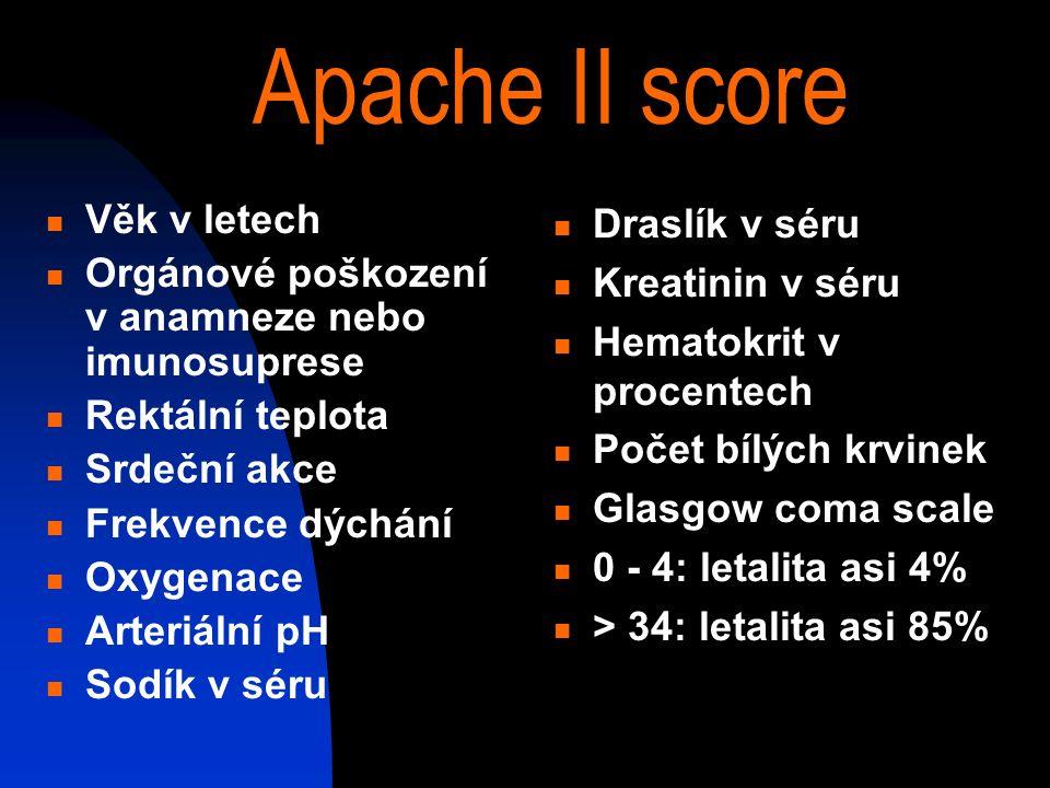 Apache II score Věk v letech Orgánové poškození v anamneze nebo imunosuprese Rektální teplota Srdeční akce Frekvence dýchání Oxygenace Arteriální pH Sodík v séru Draslík v séru Kreatinin v séru Hematokrit v procentech Počet bílých krvinek Glasgow coma scale 0 - 4: letalita asi 4% > 34: letalita asi 85%