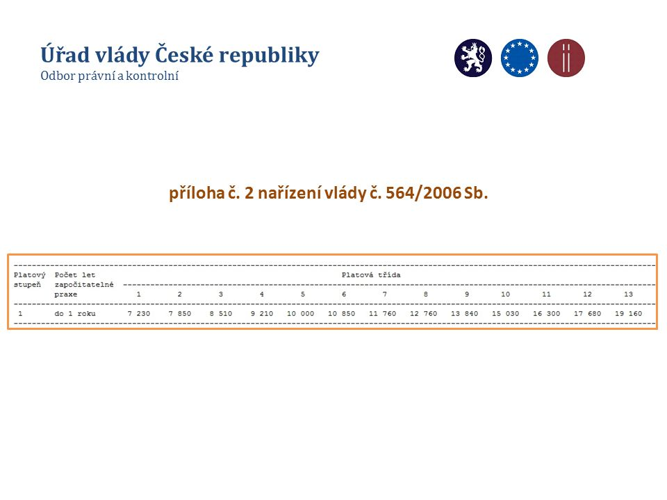 příloha č. 2 nařízení vlády č. 564/2006 Sb. Úřad vlády České republiky Odbor právní a kontrolní