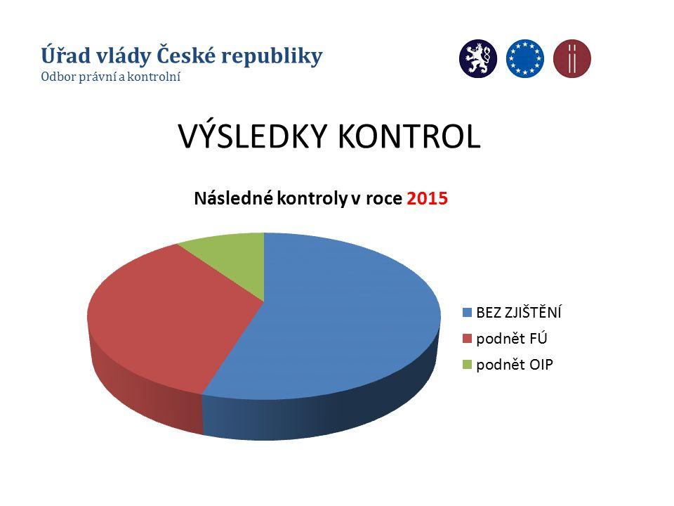 VÝSLEDKY KONTROL Úřad vlády České republiky Odbor právní a kontrolní