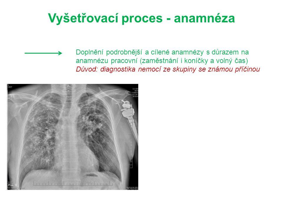 Doplnění podrobnější a cílené anamnézy s důrazem na anamnézu pracovní (zaměstnání i koníčky a volný čas) Důvod: diagnostika nemocí ze skupiny se známou příčinou Vyšetřovací proces - anamnéza
