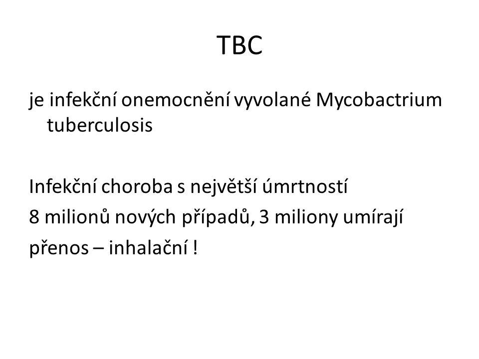 TBC je infekční onemocnění vyvolané Mycobactrium tuberculosis Infekční choroba s největší úmrtností 8 milionů nových případů, 3 miliony umírají přenos – inhalační !