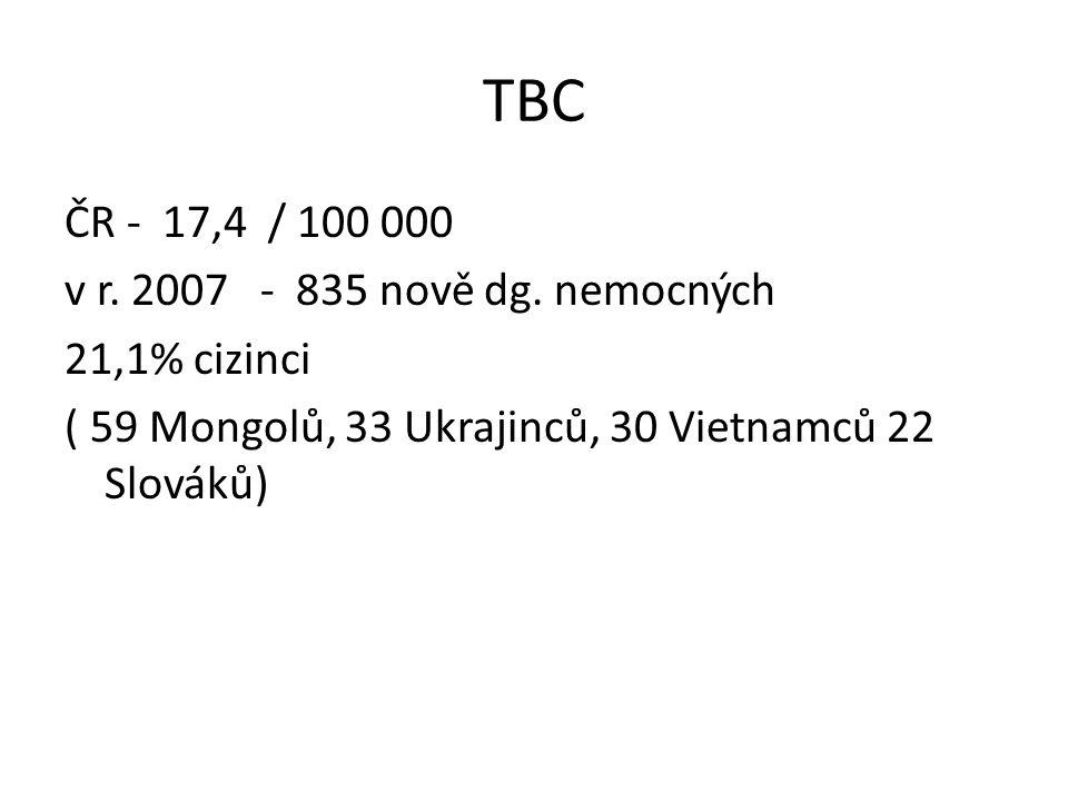 TBC ČR - 17,4 / 100 000 v r. 2007 - 835 nově dg.