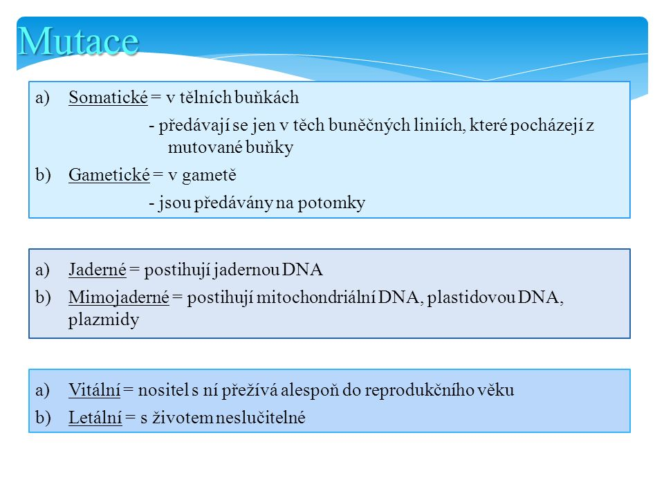 Mutace a)Somatické = v tělních buňkách - předávají se jen v těch buněčných liniích, které pocházejí z mutované buňky b)Gametické = v gametě - jsou předávány na potomky a)Jaderné = postihují jadernou DNA b)Mimojaderné = postihují mitochondriální DNA, plastidovou DNA, plazmidy a)Vitální = nositel s ní přežívá alespoň do reprodukčního věku b)Letální = s životem neslučitelné