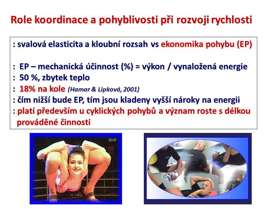 Role koordinace a pohyblivosti při rozvoji rychlosti : svalová elasticita a kloubní rozsahvs ekonomika pohybu (EP) : svalová elasticita a kloubní rozs