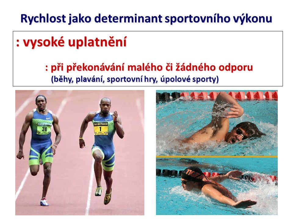 Rychlost jako determinant sportovního výkonu : vysoké uplatnění : při překonávání malého či žádného odporu (běhy, plavání, sportovní hry, úpolové spor