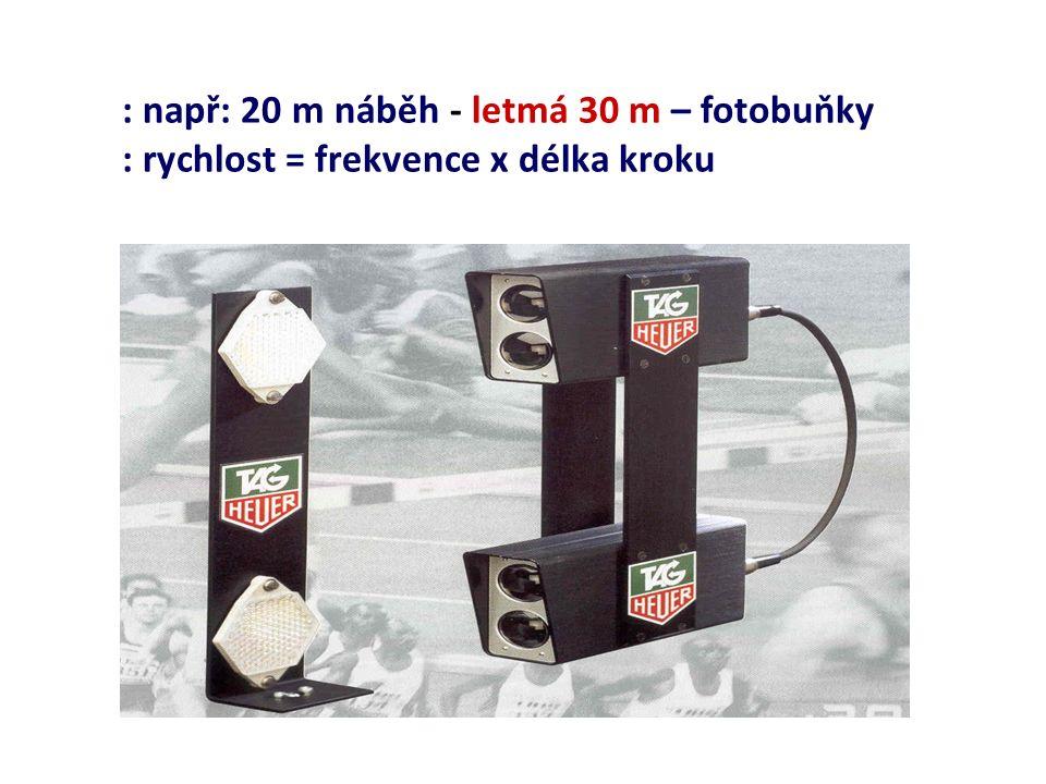 : např: 20 m náběh - letmá 30 m – fotobuňky : rychlost = frekvence x délka kroku