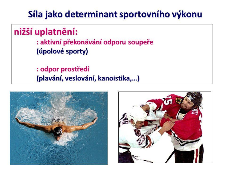nižší uplatnění: : aktivní překonávání odporu soupeře (úpolové sporty) : odpor prostředí (plavání, veslování, kanoistika,…) Síla jako determinant spor