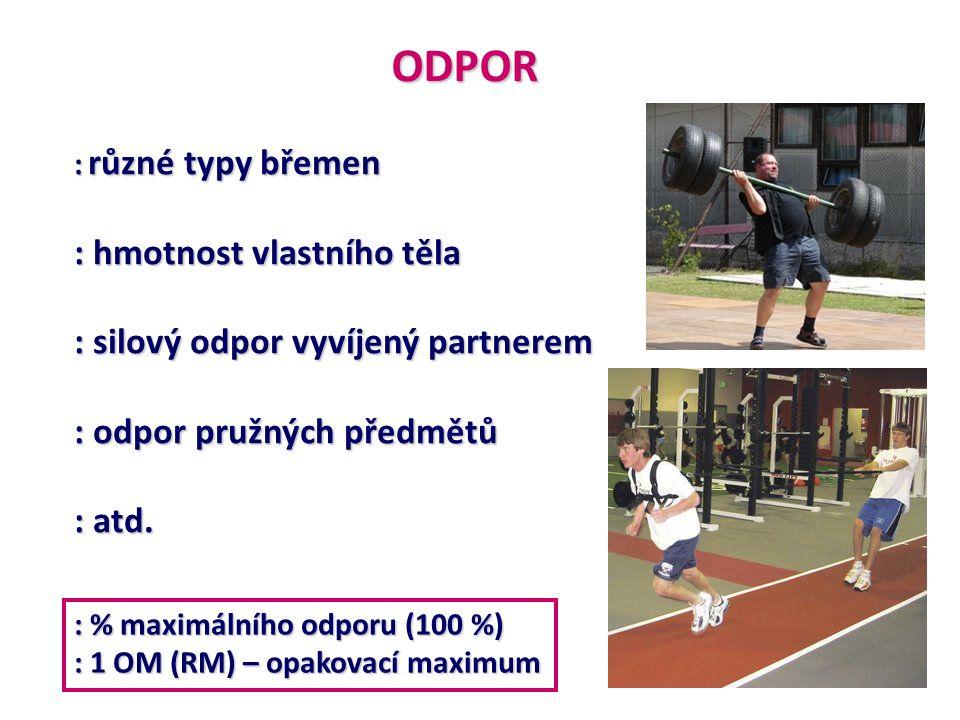 ODPOR : různé typy břemen : hmotnost vlastního těla : silový odpor vyvíjený partnerem : odpor pružných předmětů : atd. : % maximálního odporu (100 %)