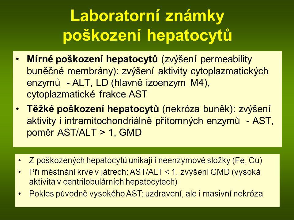 Laboratorní známky poškození hepatocytů Mírné poškození hepatocytů (zvýšení permeability buněčné membrány): zvýšení aktivity cytoplazmatických enzymů - ALT, LD (hlavně izoenzym M4), cytoplazmatické frakce AST Těžké poškození hepatocytů (nekróza buněk): zvýšení aktivity i intramitochondriálně přítomných enzymů - AST, poměr AST/ALT > 1, GMD Z poškozených hepatocytů unikají i neenzymové složky (Fe, Cu) Při městnání krve v játrech: AST/ALT < 1, zvýšení GMD (vysoká aktivita v centrilobulárních hepatocytech) Pokles původně vysokého AST: uzdravení, ale i masivní nekróza