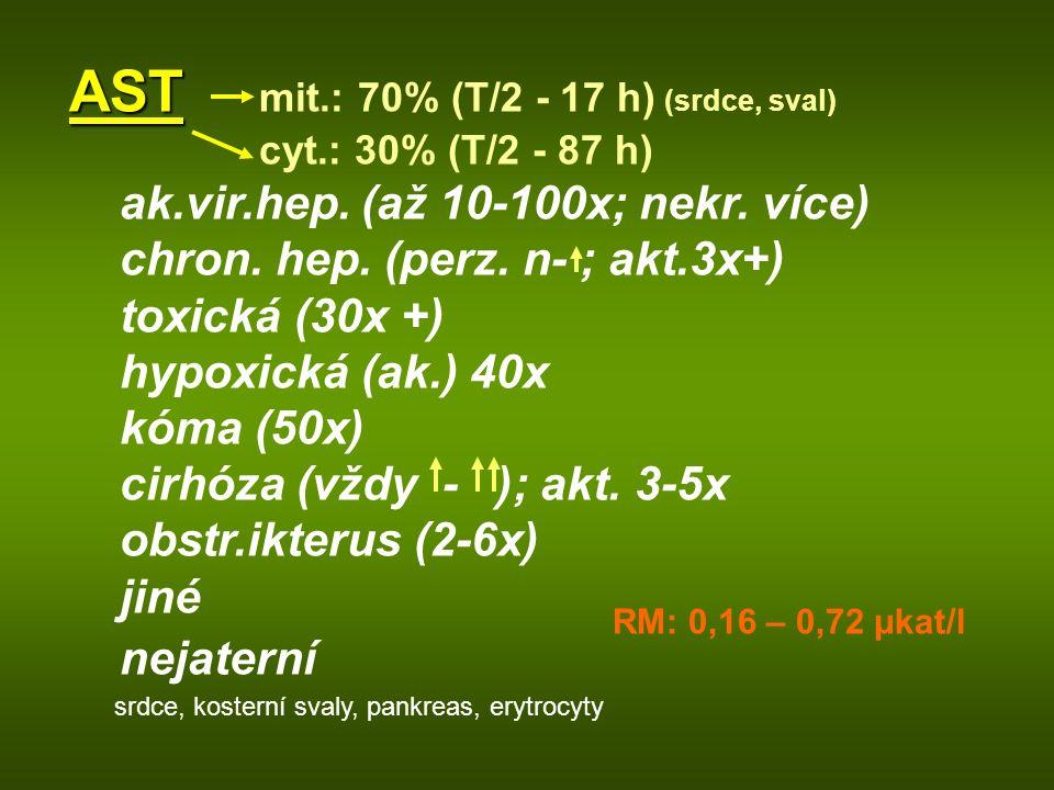 AST AST mit.: 70% (T/2 - 17 h) (srdce, sval) cyt.: 30% (T/2 - 87 h) ak.vir.hep. (až 10-100x; nekr. více) chron. hep. (perz. n- ; akt.3x+) toxická (30x