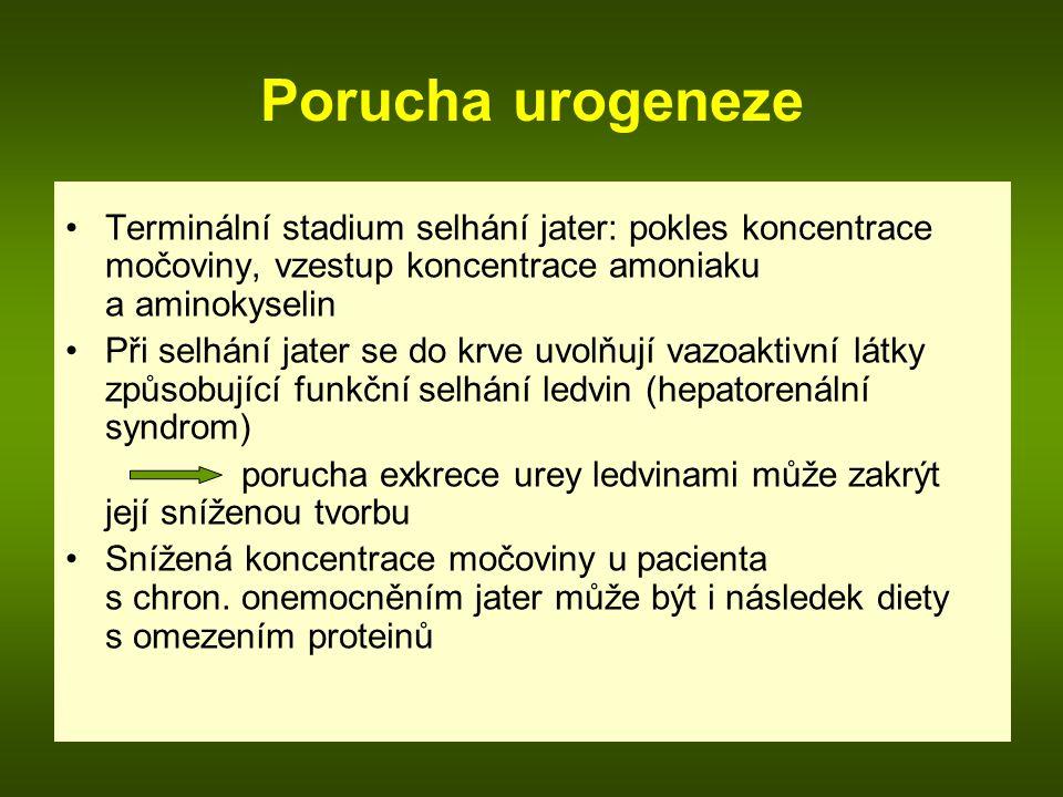 Porucha urogeneze Terminální stadium selhání jater: pokles koncentrace močoviny, vzestup koncentrace amoniaku a aminokyselin Při selhání jater se do k