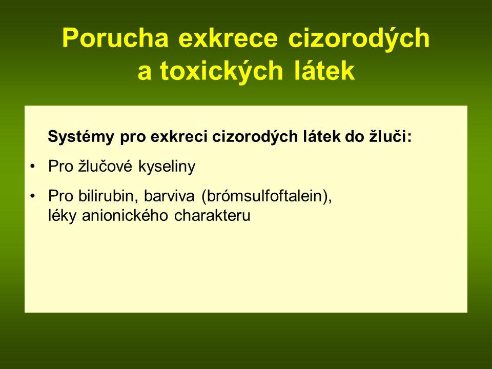 Porucha exkrece cizorodých a toxických látek Systémy pro exkreci cizorodých látek do žluči: Pro žlučové kyseliny Pro bilirubin, barviva (brómsulfoftalein), léky anionického charakteru