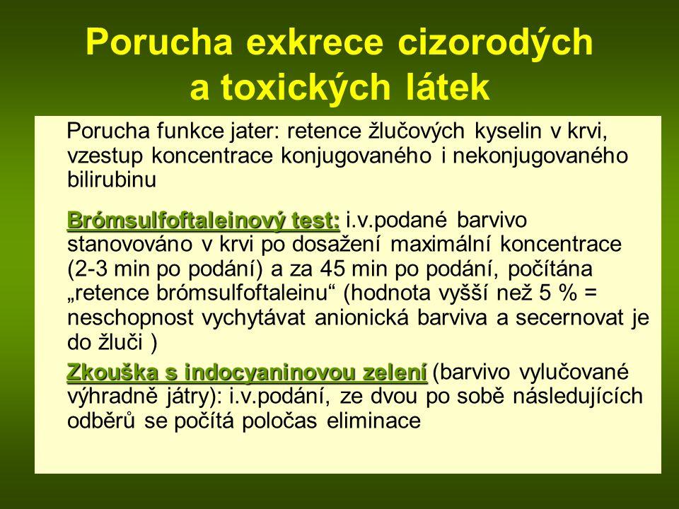 Porucha exkrece cizorodých a toxických látek Porucha funkce jater: retence žlučových kyselin v krvi, vzestup koncentrace konjugovaného i nekonjugované