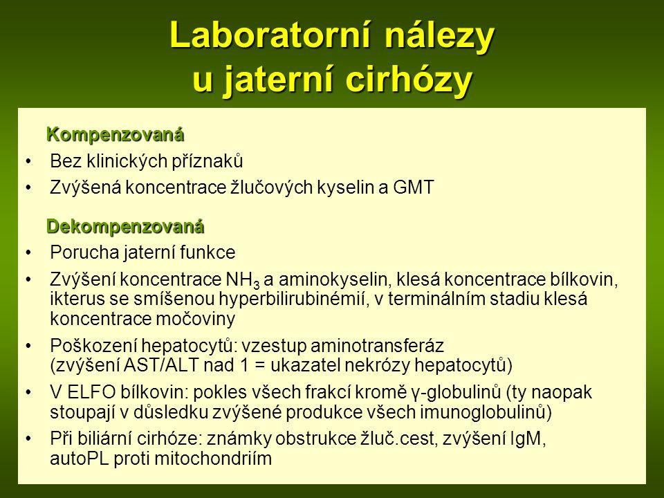 Kompenzovaná Bez klinických příznaků Zvýšená koncentrace žlučových kyselin a GMT Dekompenzovaná Porucha jaterní funkce Zvýšení koncentrace NH 3 a amin