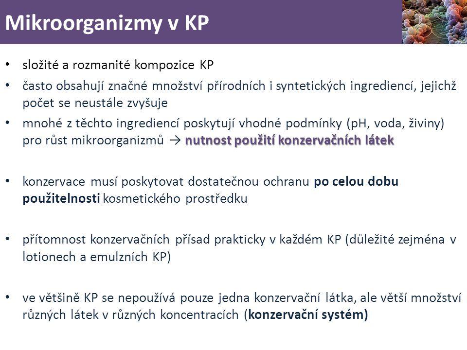 složité a rozmanité kompozice KP často obsahují značné množství přírodních i syntetických ingrediencí, jejichž počet se neustále zvyšuje nutnost použití konzervačních látek mnohé z těchto ingrediencí poskytují vhodné podmínky (pH, voda, živiny) pro růst mikroorganizmů → nutnost použití konzervačních látek konzervace musí poskytovat dostatečnou ochranu po celou dobu použitelnosti kosmetického prostředku přítomnost konzervačních přísad prakticky v každém KP (důležité zejména v lotionech a emulzních KP) ve většině KP se nepoužívá pouze jedna konzervační látka, ale větší množství různých látek v různých koncentracích (konzervační systém) Mikroorganizmy v KP