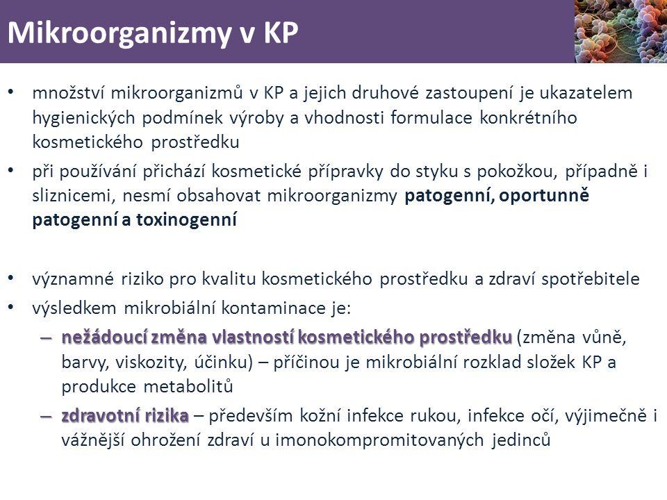 množství mikroorganizmů v KP a jejich druhové zastoupení je ukazatelem hygienických podmínek výroby a vhodnosti formulace konkrétního kosmetického prostředku při používání přichází kosmetické přípravky do styku s pokožkou, případně i sliznicemi, nesmí obsahovat mikroorganizmy patogenní, oportunně patogenní a toxinogenní významné riziko pro kvalitu kosmetického prostředku a zdraví spotřebitele výsledkem mikrobiální kontaminace je: – nežádoucí změna vlastností kosmetického prostředku – nežádoucí změna vlastností kosmetického prostředku (změna vůně, barvy, viskozity, účinku) – příčinou je mikrobiální rozklad složek KP a produkce metabolitů – zdravotní rizika – zdravotní rizika – především kožní infekce rukou, infekce očí, výjimečně i vážnější ohrožení zdraví u imonokompromitovaných jedinců Mikroorganizmy v KP