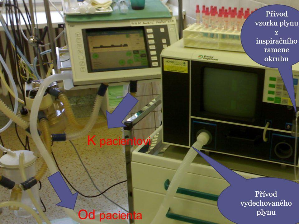 Přívod vzorku plynu z inspiračního ramene okruhu Přívod vydechovaného plynu K pacientovi Od pacienta