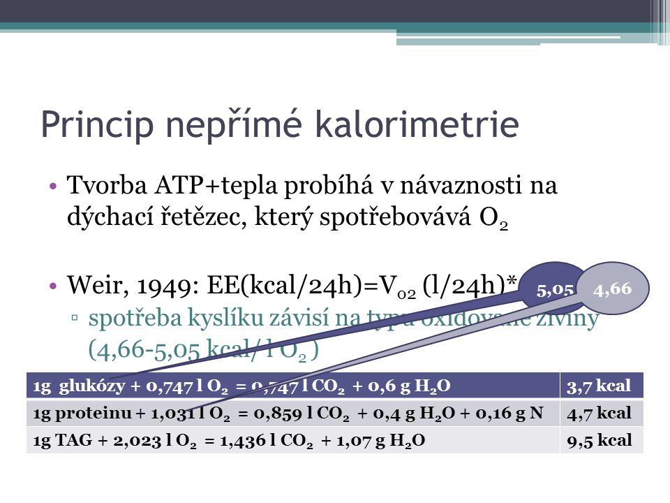 Princip nepřímé kalorimetrie Tvorba ATP+tepla probíhá v návaznosti na dýchací řetězec, který spotřebovává O 2 Weir, 1949: EE(kcal/24h)=V o2 (l/24h)*4,