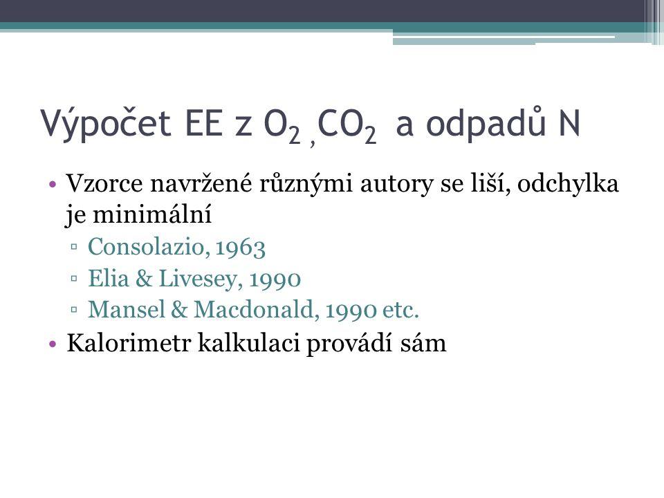 Výpočet EE z O 2, CO 2 a odpadů N Vzorce navržené různými autory se liší, odchylka je minimální ▫Consolazio, 1963 ▫Elia & Livesey, 1990 ▫Mansel & Macd