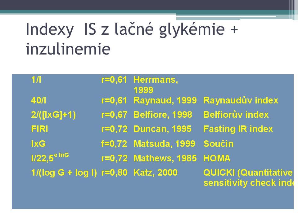 Indexy IS z lačné glykémie + inzulinemie