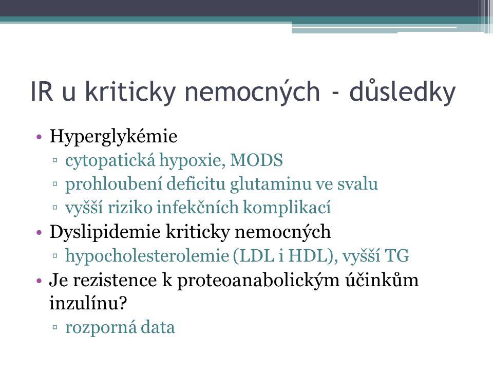 IR u kriticky nemocných - důsledky Hyperglykémie ▫cytopatická hypoxie, MODS ▫prohloubení deficitu glutaminu ve svalu ▫vyšší riziko infekčních komplika