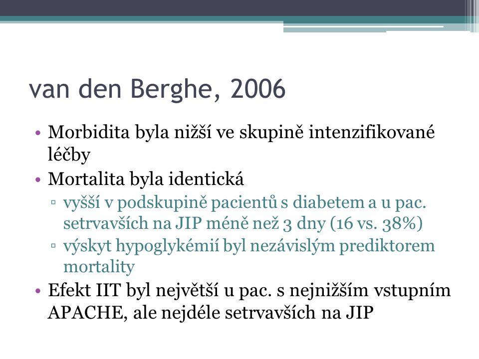 van den Berghe, 2006 Morbidita byla nižší ve skupině intenzifikované léčby Mortalita byla identická ▫vyšší v podskupině pacientů s diabetem a u pac.