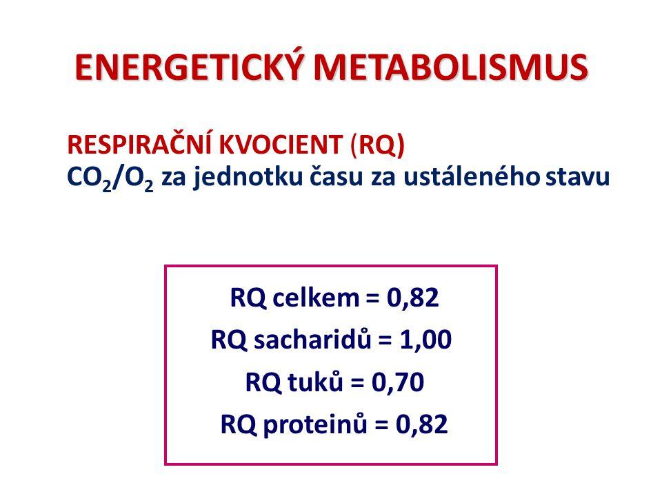 ENERGETICKÝ VÝDEJ ENERGETICKÝ EKVIVALENT (EE) sacharidů21,1 kJ = 5,05 kcal proteinů18,0 kJ = 4,31 kcal lipidů19,0 kJ = 4,55 kcal Neúplný rozklad dusíkatých sloučenin