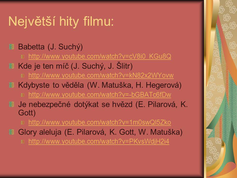 Největší hity filmu: Babetta (J.