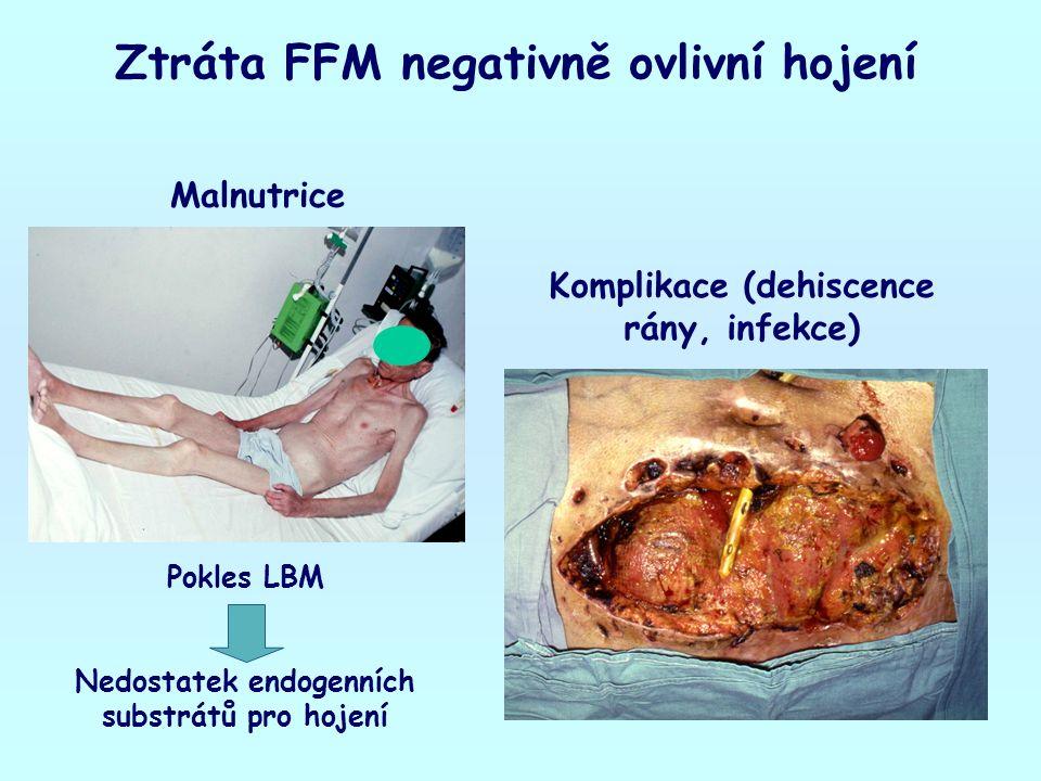 Malnutrice Pokles LBM Nedostatek endogenních substrátů pro hojení Komplikace (dehiscence rány, infekce) Ztráta FFM negativně ovlivní hojení