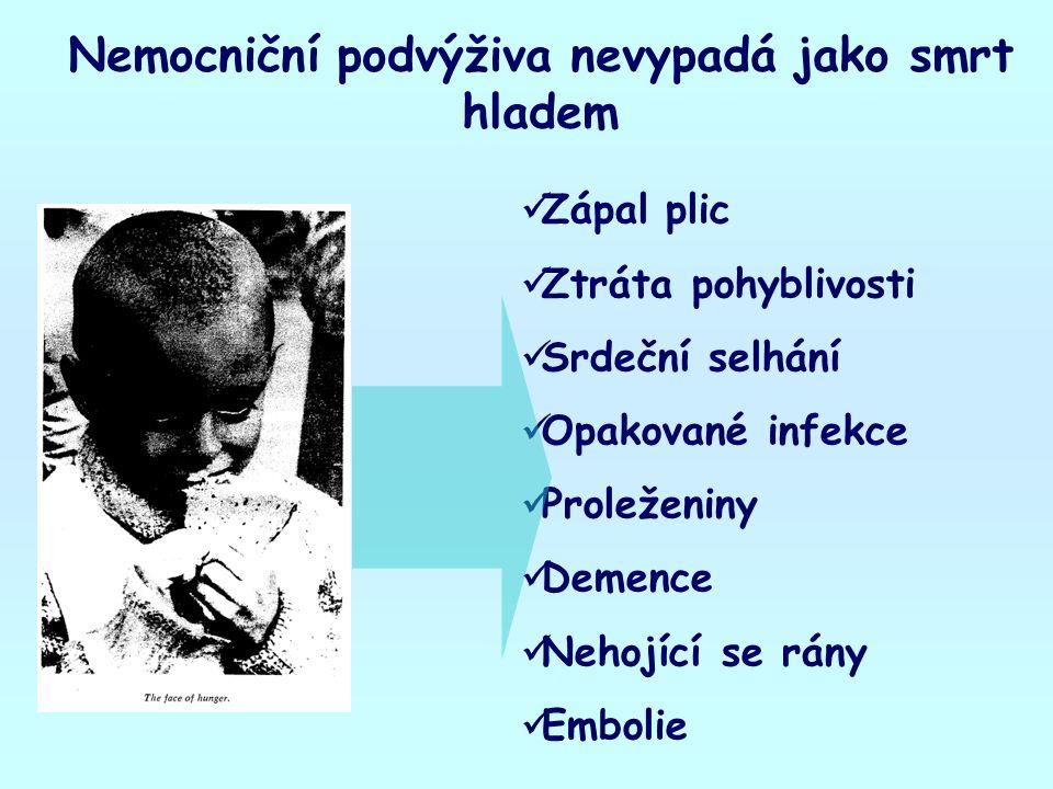 Nemocniční podvýživa nevypadá jako smrt hladem Zápal plic Ztráta pohyblivosti Srdeční selhání Opakované infekce Proleženiny Demence Nehojící se rány E