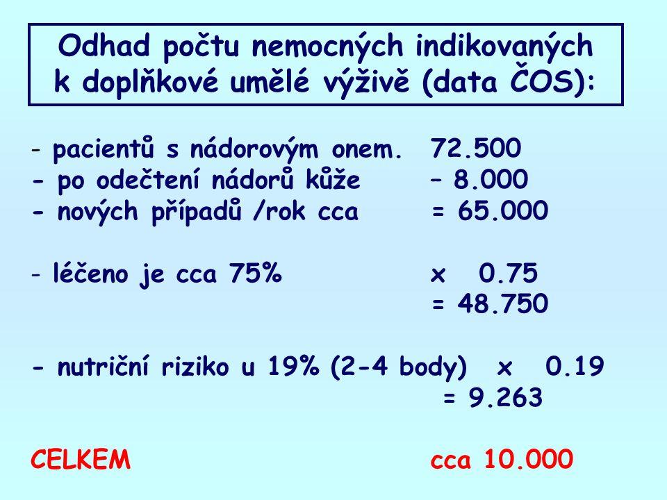 - pacientů s nádorovým onem.72.500 - po odečtení nádorů kůže– 8.000 - nových případů /rok cca = 65.000 - léčeno je cca 75% x 0.75 = 48.750 - nutriční riziko u 19% (2-4 body)x 0.19 = 9.263 CELKEMcca 10.000 Odhad počtu nemocných indikovaných k doplňkové umělé výživě (data ČOS):