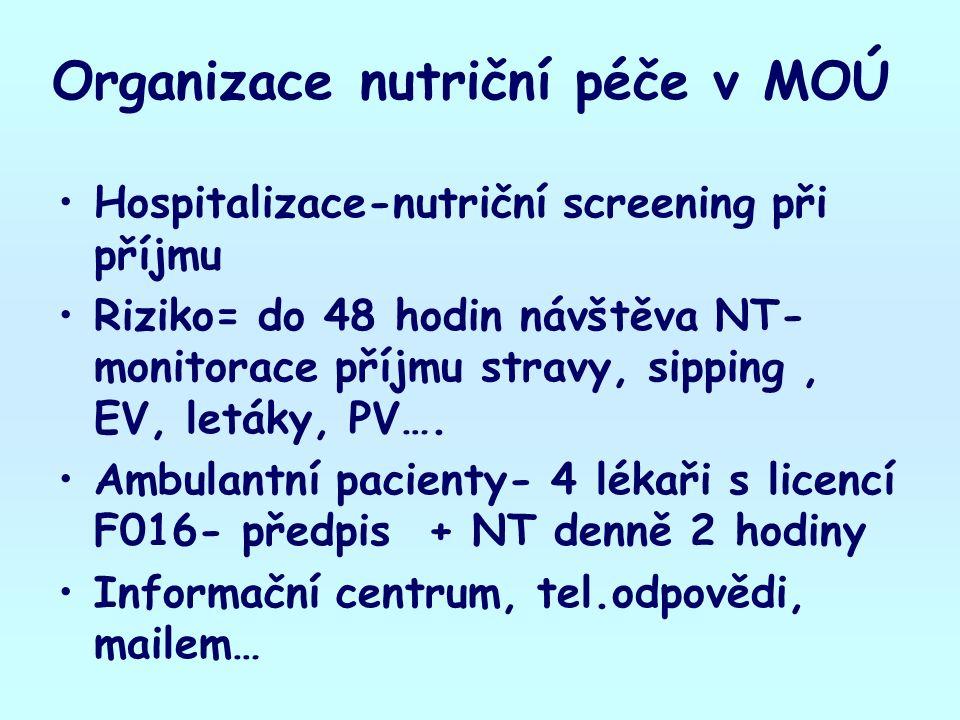 Organizace nutriční péče v MOÚ Hospitalizace-nutriční screening při příjmu Riziko= do 48 hodin návštěva NT- monitorace příjmu stravy, sipping, EV, let