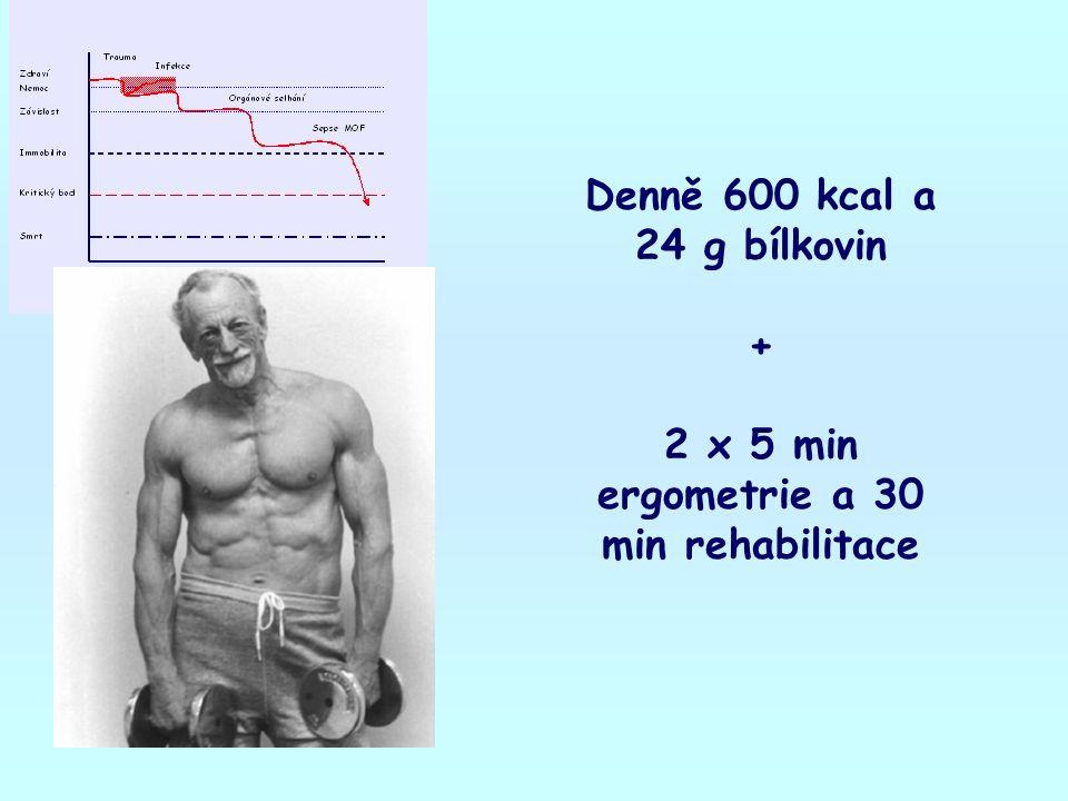 Denně 600 kcal a 24 g bílkovin + 2 x 5 min ergometrie a 30 min rehabilitace