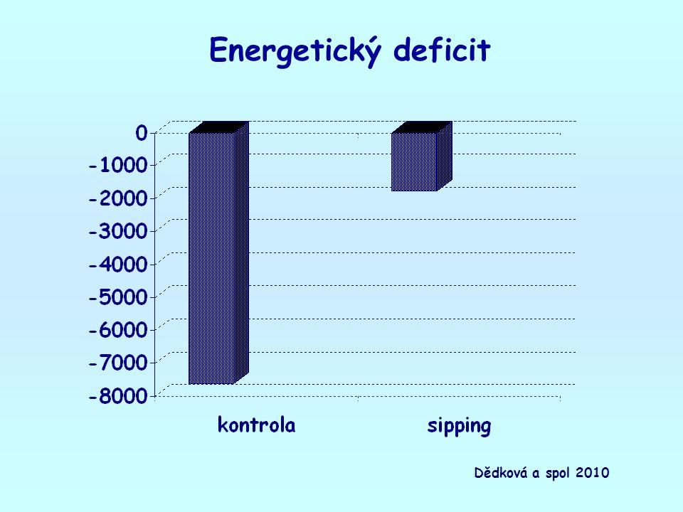 Energetický deficit Dědková a spol 2010