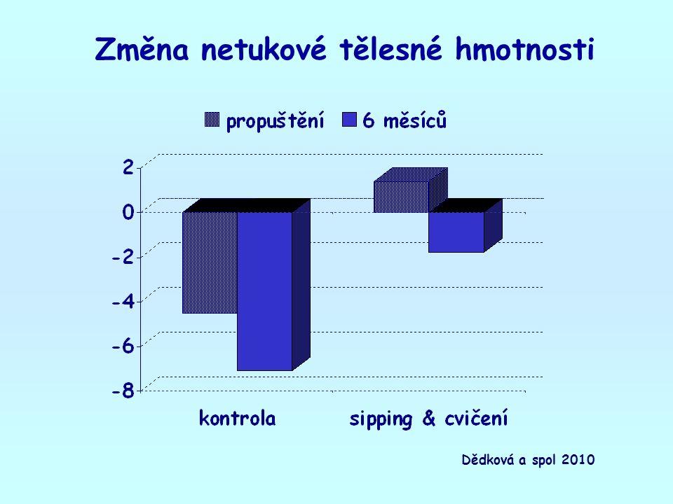 Změna netukové tělesné hmotnosti Dědková a spol 2010