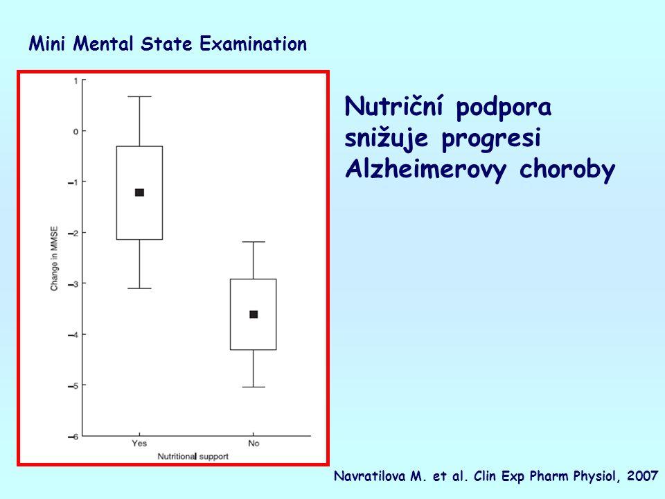 Navratilova M. et al. Clin Exp Pharm Physiol, 2007 Nutriční podpora snižuje progresi Alzheimerovy choroby Mini Mental State Examination