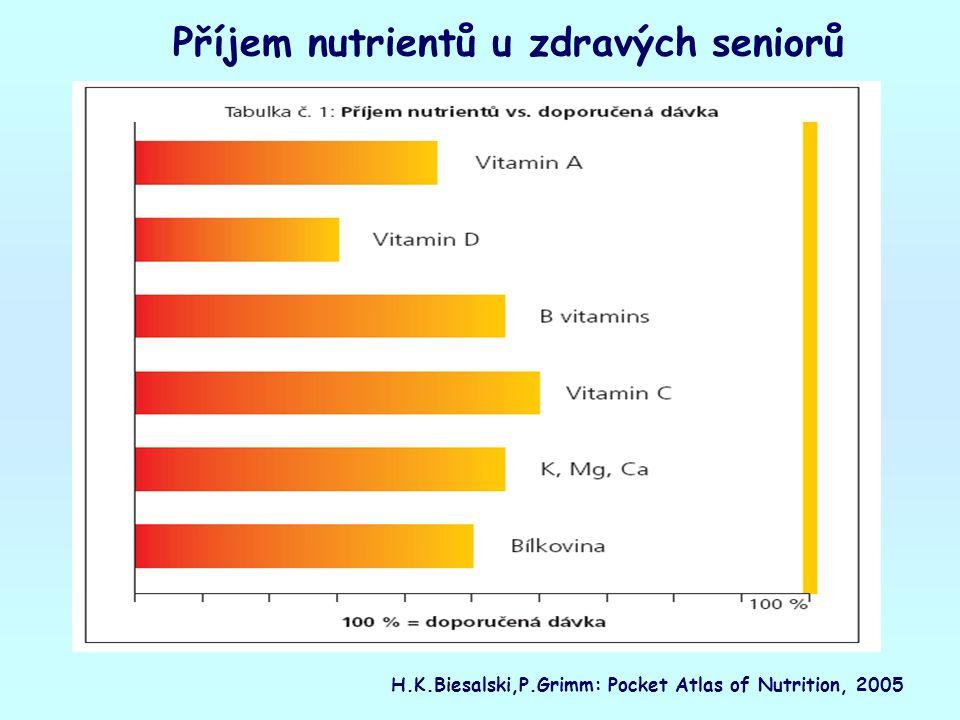 Příjem nutrientů u zdravých seniorů H.K.Biesalski,P.Grimm: Pocket Atlas of Nutrition, 2005
