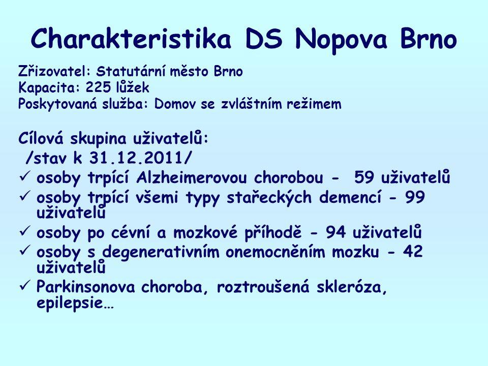Charakteristika DS Nopova Brno Zřizovatel: Statutární město Brno Kapacita: 225 lůžek Poskytovaná služba: Domov se zvláštním režimem Cílová skupina uživatelů: /stav k 31.12.2011/ osoby trpící Alzheimerovou chorobou - 59 uživatelů osoby trpící všemi typy stařeckých demencí - 99 uživatelů osoby po cévní a mozkové příhodě - 94 uživatelů osoby s degenerativním onemocněním mozku - 42 uživatelů Parkinsonova choroba, roztroušená skleróza, epilepsie…