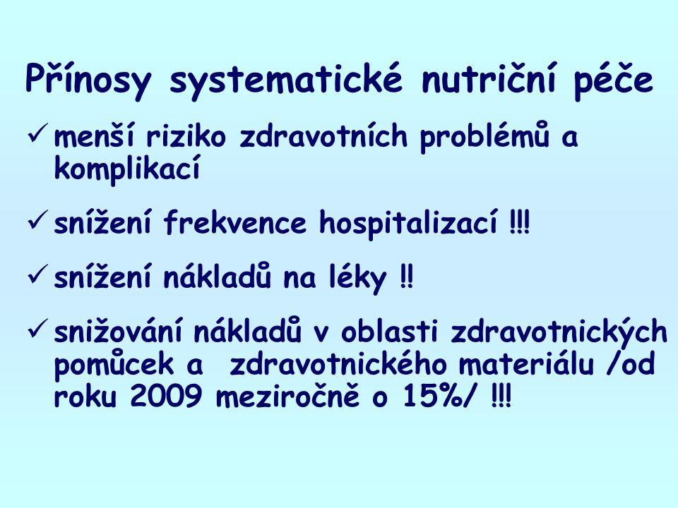 Přínosy systematické nutriční péče menší riziko zdravotních problémů a komplikací snížení frekvence hospitalizací !!! snížení nákladů na léky !! snižo