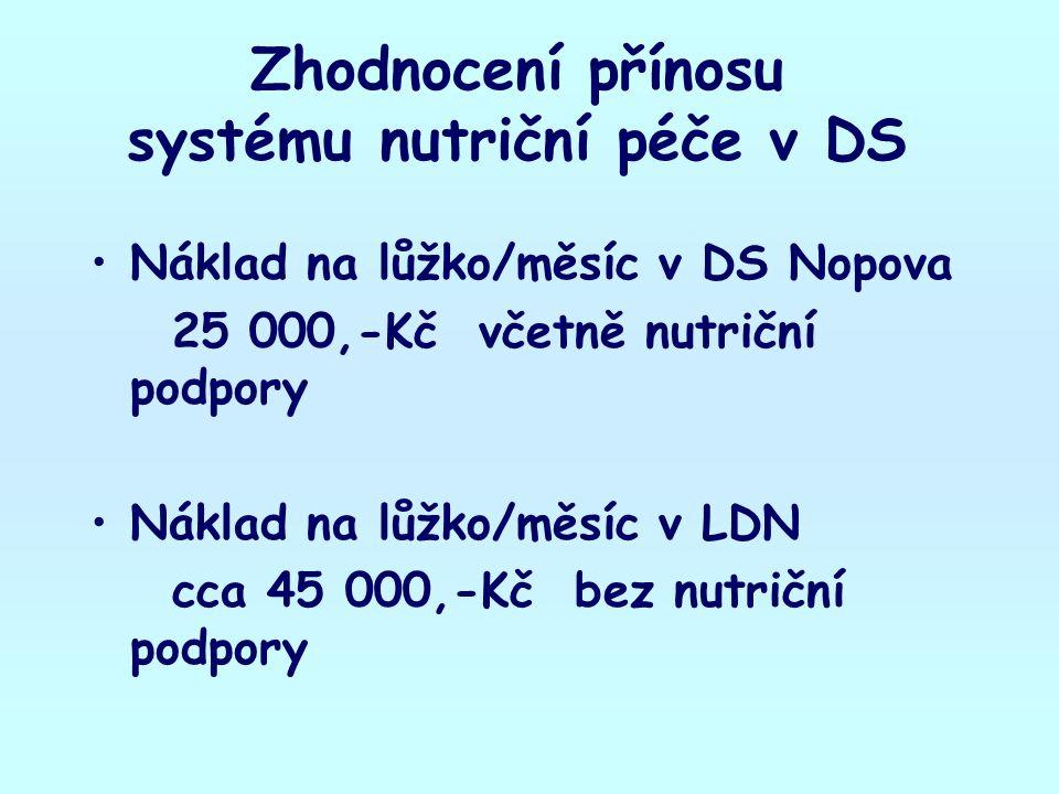 Zhodnocení přínosu systému nutriční péče v DS Náklad na lůžko/měsíc v DS Nopova 25 000,-Kč včetně nutriční podpory Náklad na lůžko/měsíc v LDN cca 45