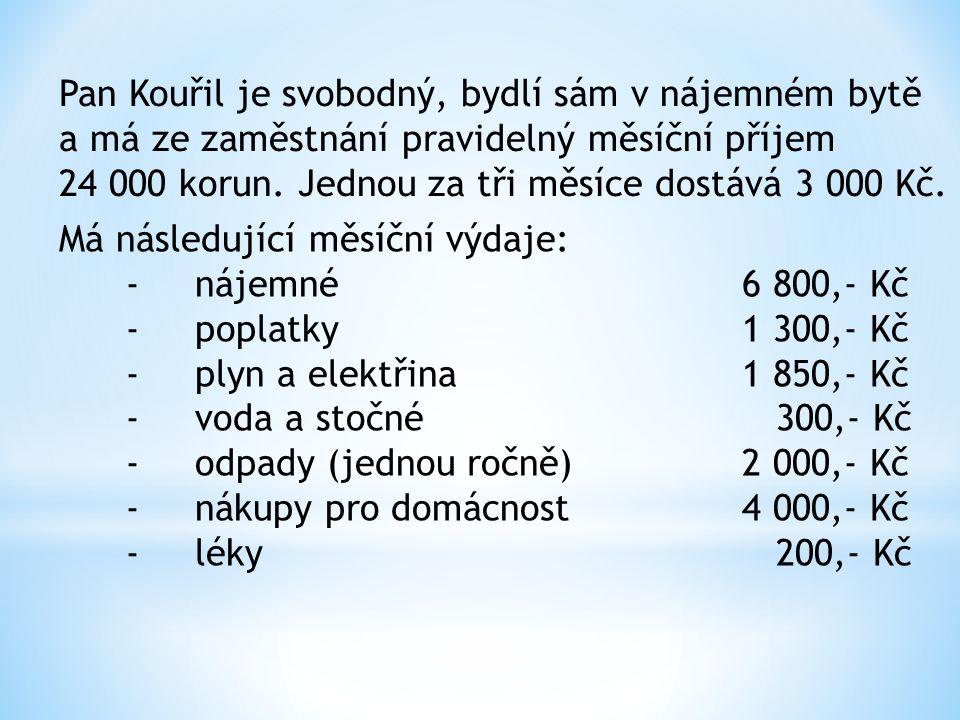 Pan Kouřil je svobodný, bydlí sám v nájemném bytě a má ze zaměstnání pravidelný měsíční příjem 24 000 korun.