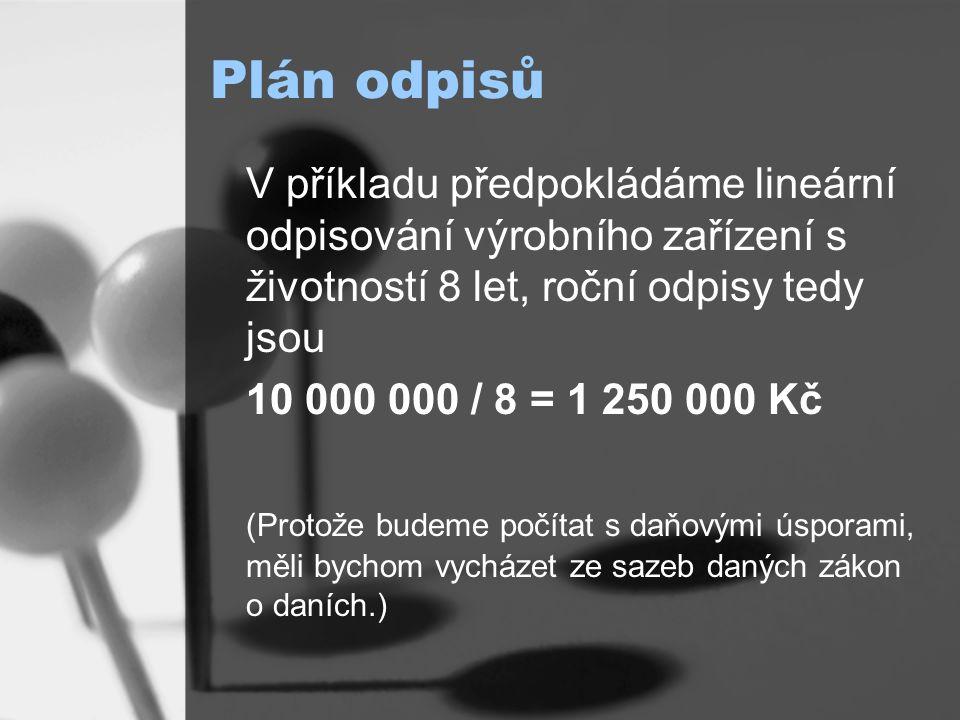Plán odpisů V příkladu předpokládáme lineární odpisování výrobního zařízení s životností 8 let, roční odpisy tedy jsou 10 000 000 / 8 = 1 250 000 Kč (Protože budeme počítat s daňovými úsporami, měli bychom vycházet ze sazeb daných zákon o daních.)