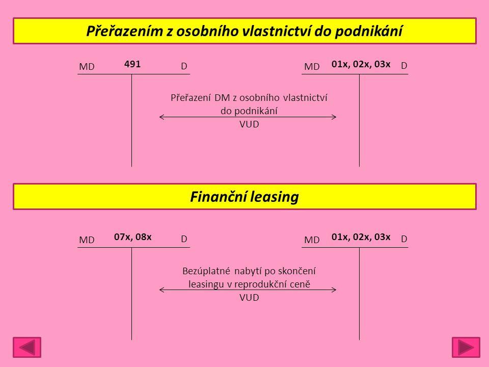 Přeřazením z osobního vlastnictví do podnikání MD D 07x, 08x MD D 01x, 02x, 03x VUD Bezúplatné nabytí po skončení leasingu v reprodukční ceně Finanční leasing MD D 491 MD D 01x, 02x, 03x VUD Přeřazení DM z osobního vlastnictví do podnikání