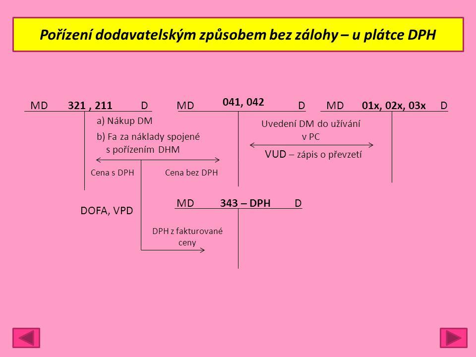 Pořízení dodavatelským způsobem bez zálohy – u plátce DPH MD DDD01x, 02x, 03x 041, 042 321, 211 MDD343 – DPH a) Nákup DM Uvedení DM do užívání v PC DOFA, VPD VUD – zápis o převzetí Cena bez DPH DPH z fakturované ceny Cena s DPH b) Fa za náklady spojené s pořízením DHM