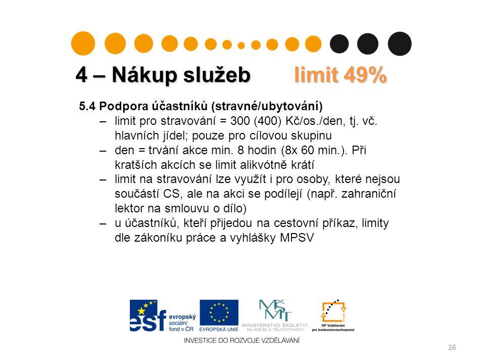 4 – Nákup služeb limit 49% 26 5.4 Podpora účastníků (stravné/ubytování) –limit pro stravování = 300 (400) Kč/os./den, tj.