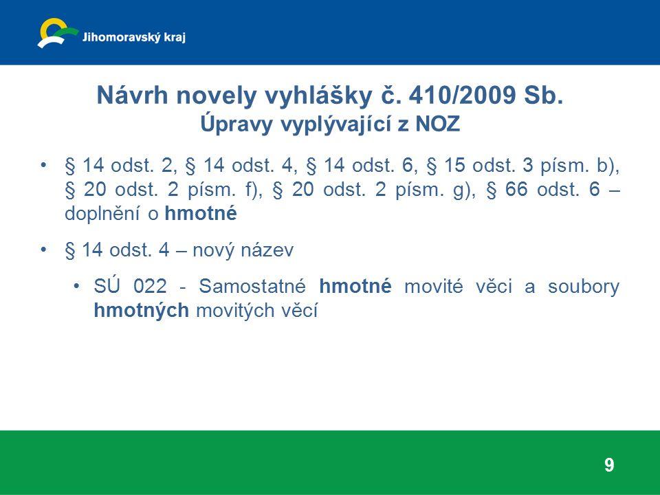 Návrh novely vyhlášky č. 410/2009 Sb. Úpravy vyplývající z NOZ § 14 odst. 2, § 14 odst. 4, § 14 odst. 6, § 15 odst. 3 písm. b), § 20 odst. 2 písm. f),