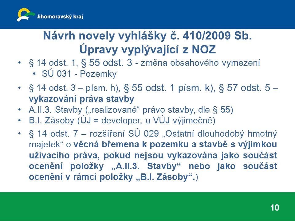 Návrh novely vyhlášky č. 410/2009 Sb. Úpravy vyplývající z NOZ § 14 odst. 1, § 55 odst. 3 - změna obsahového vymezení SÚ 031 - Pozemky § 14 odst. 3 –
