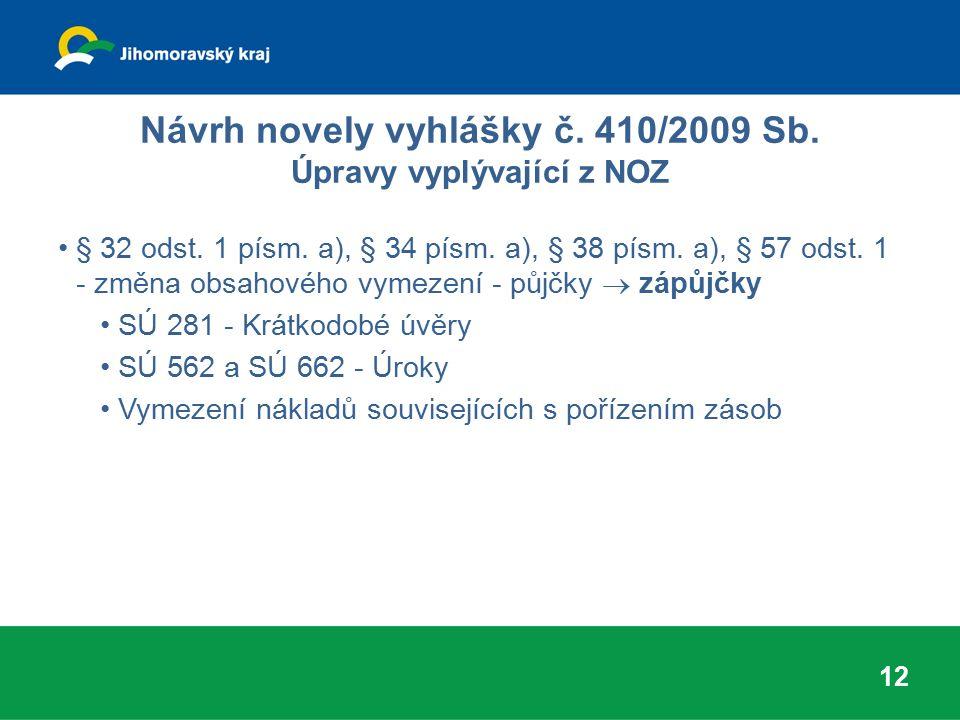 Návrh novely vyhlášky č. 410/2009 Sb. Úpravy vyplývající z NOZ § 32 odst. 1 písm. a), § 34 písm. a), § 38 písm. a), § 57 odst. 1 - změna obsahového vy