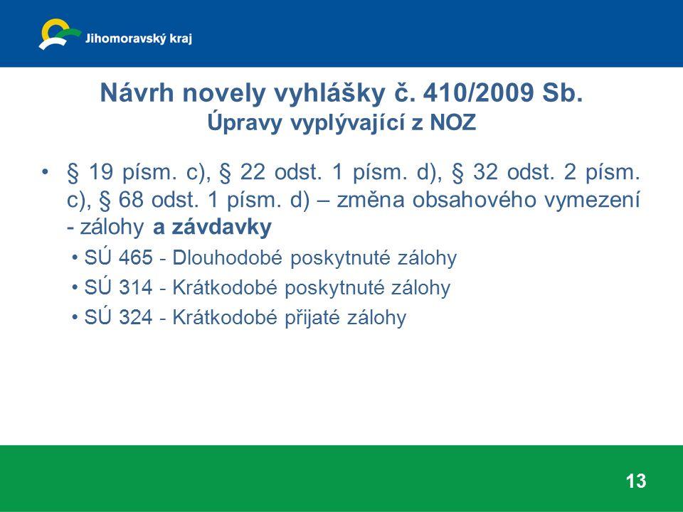 Návrh novely vyhlášky č. 410/2009 Sb. Úpravy vyplývající z NOZ § 19 písm. c), § 22 odst. 1 písm. d), § 32 odst. 2 písm. c), § 68 odst. 1 písm. d) – zm